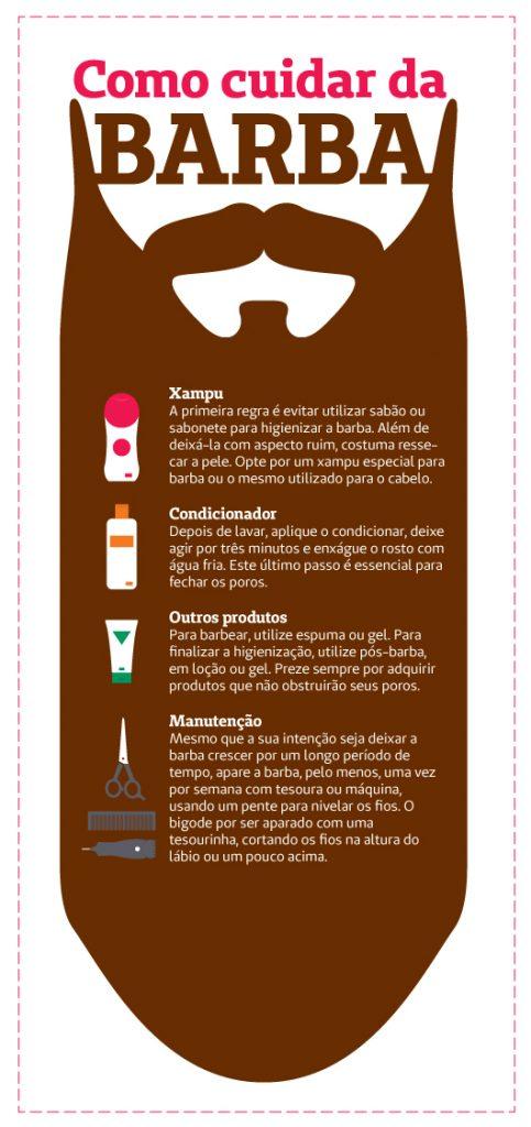 Blog Unimed VTRP_cuidados-com-a-barba