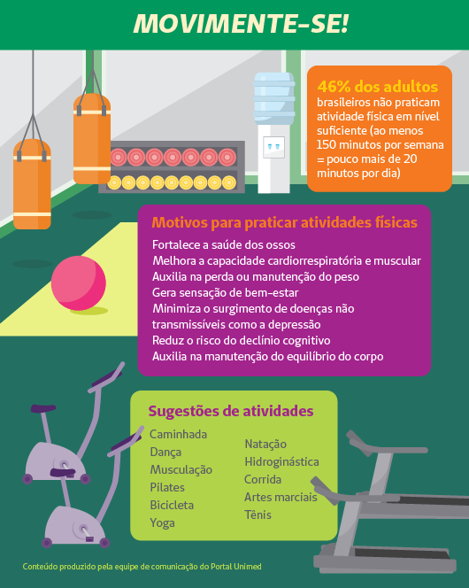 Blog Unimed importancia-exercicios